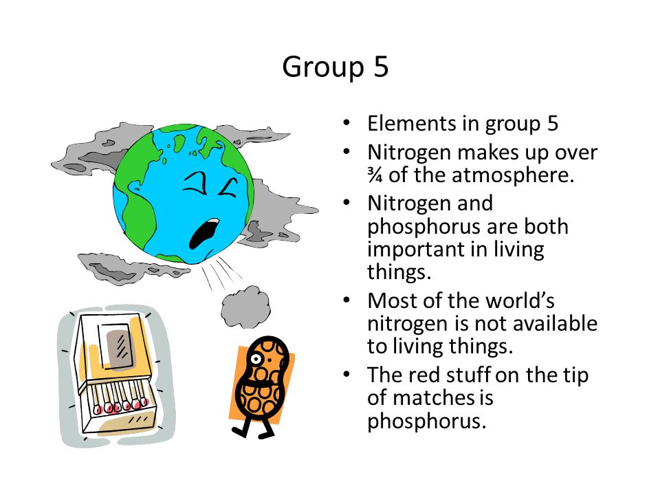 Group 5 Elements in group 5