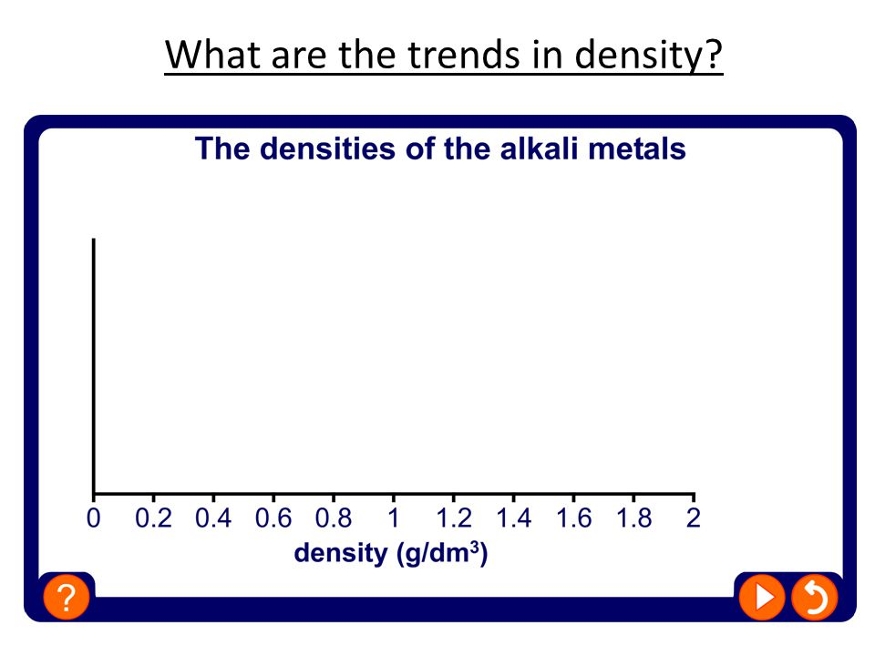 What are the trends in density