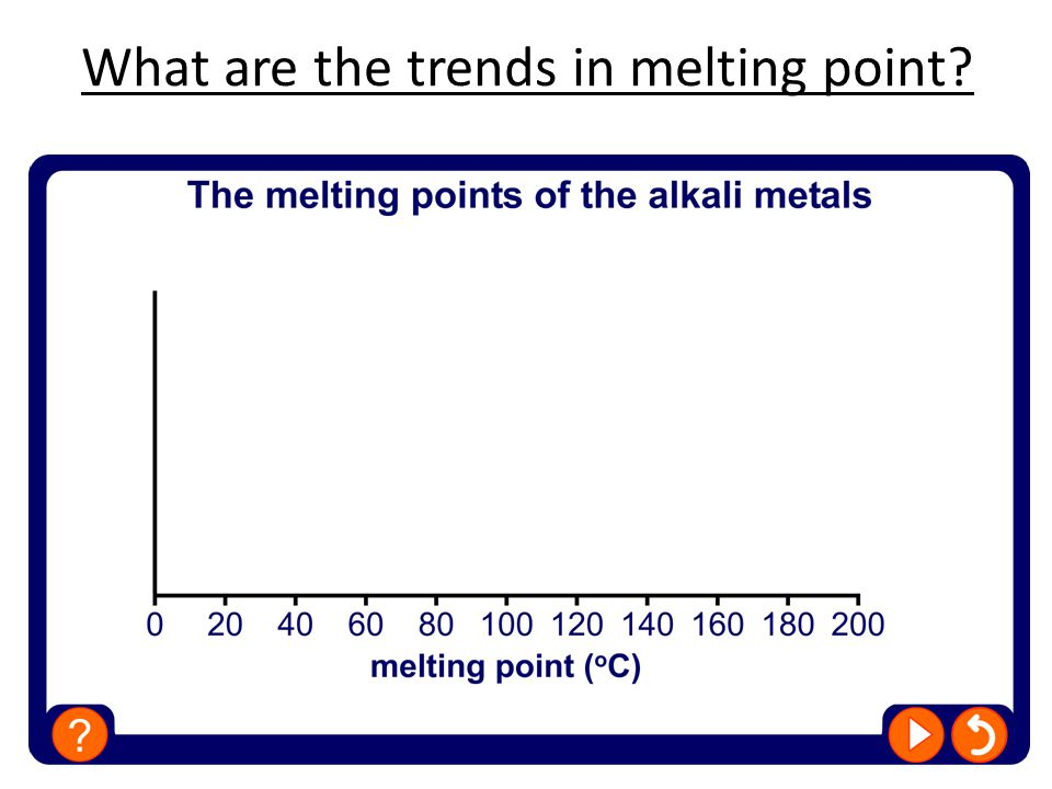 What are the trends in melting point