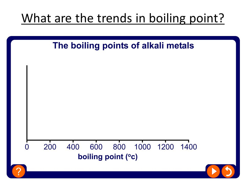 What are the trends in boiling point