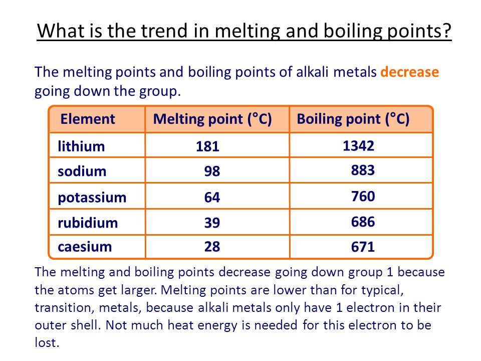 What is the trend in melting and boiling points
