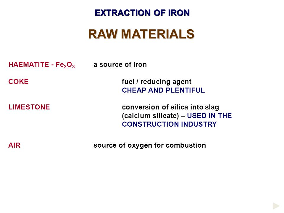 RAW MATERIALS EXTRACTION OF IRON HAEMATITE - Fe2O3 a source of iron