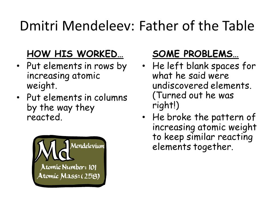 Dmitri Mendeleev: Father of the Table