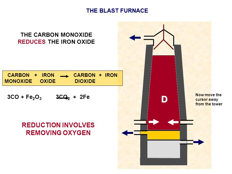 D REDUCTION INVOLVES REMOVING OXYGEN THE BLAST FURNACE