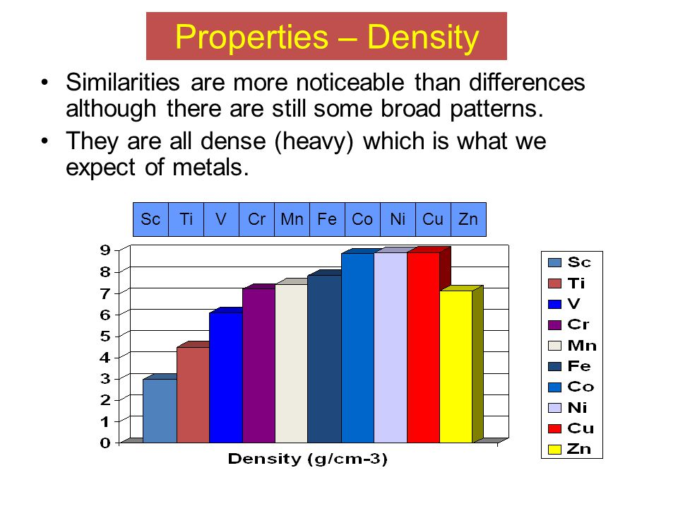 Properties – Density Similarities are more noticeable than differences although there are still some broad patterns.