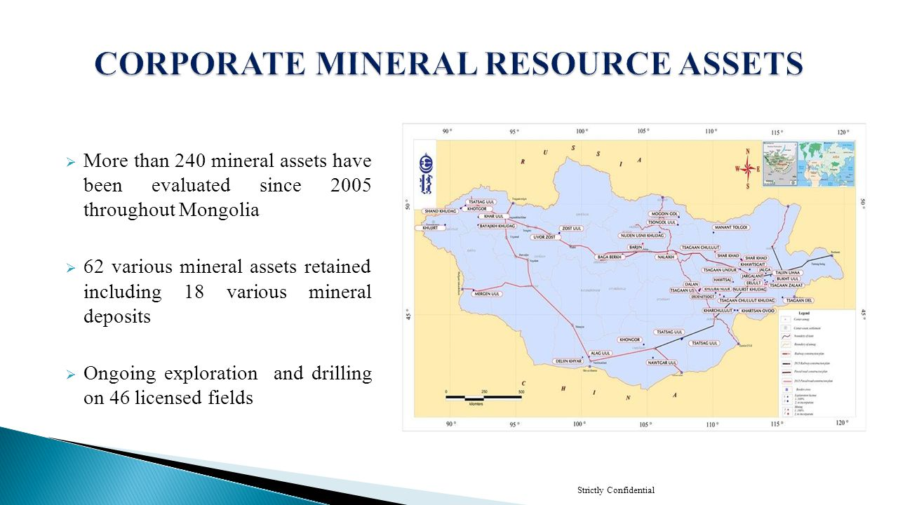 CORPORATE MINERAL RESOURCE ASSETS