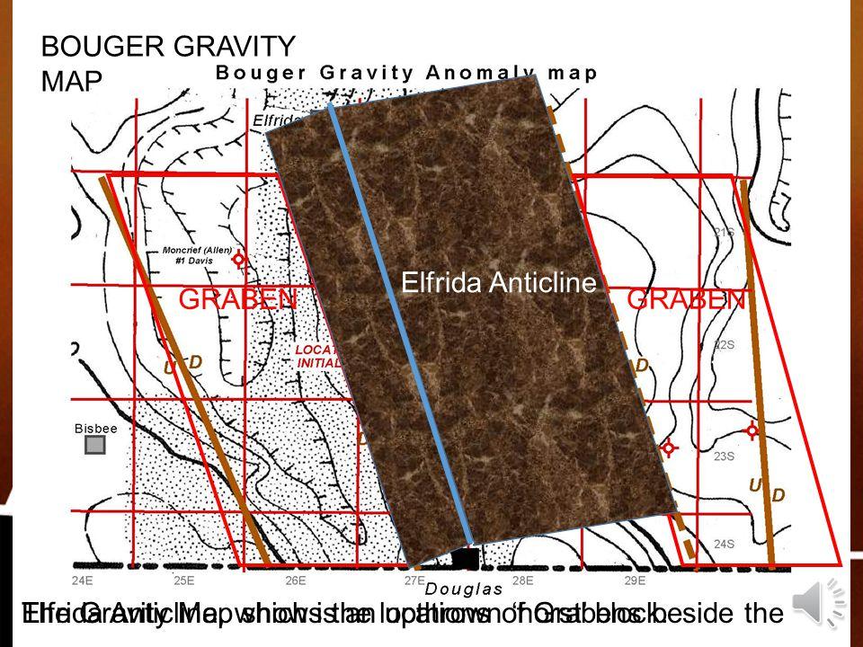 BOUGER GRAVITY MAP Elfrida Anticline. GRABEN. GRABEN. Elfrida Anticline, which is an upthrown 'horst' block.