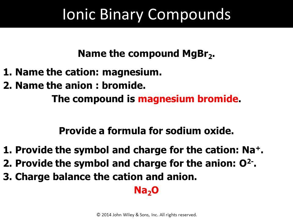 Ionic Binary Compounds