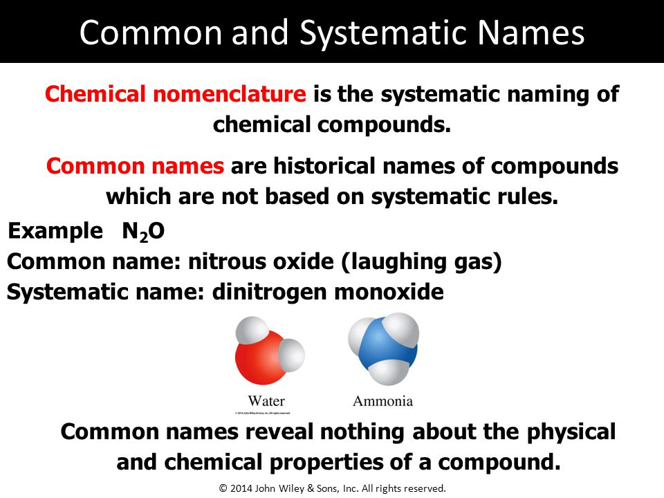 Common and Systematic Names