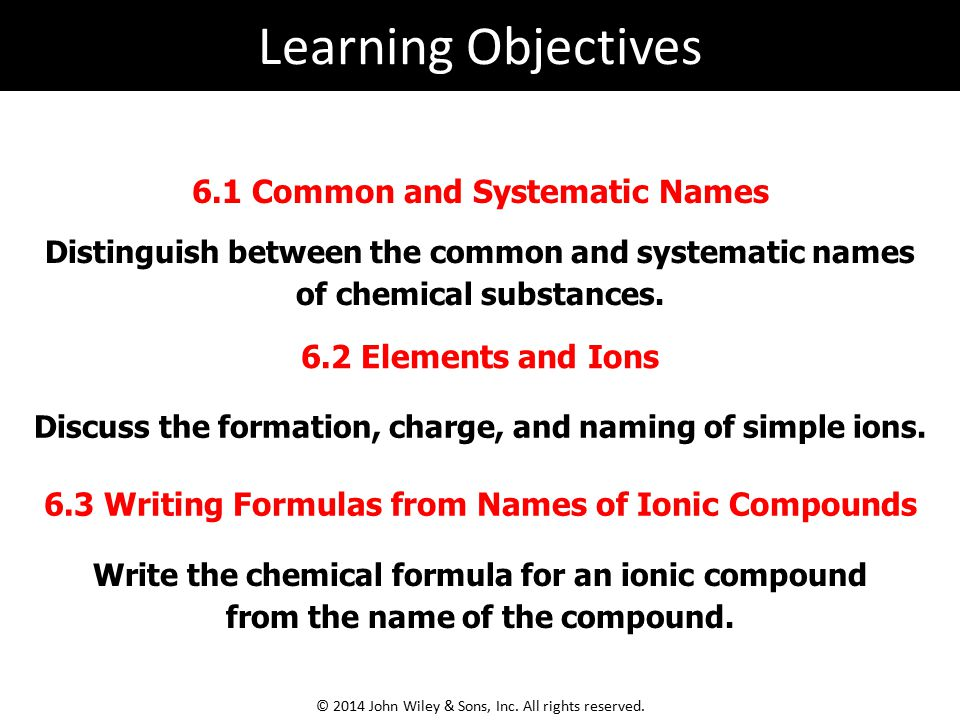 Learning Objectives 6.1 Common and Systematic Names