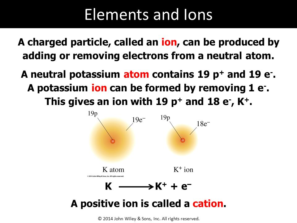Elements and Ions A charged particle, called an ion, can be produced by. adding or removing electrons from a neutral atom.