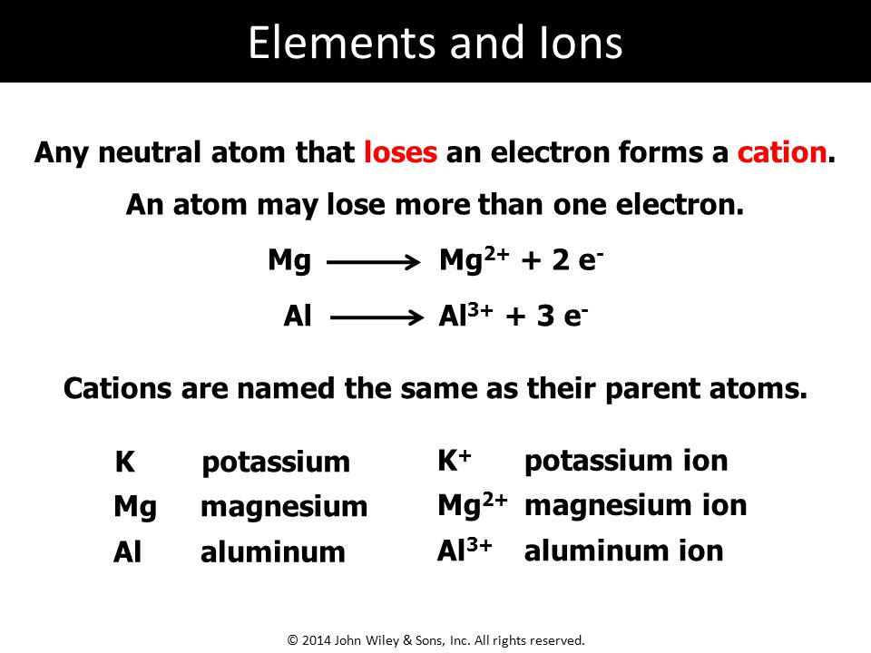 Elements and Ions Any neutral atom that loses an electron forms a cation. An atom may lose more than one electron.