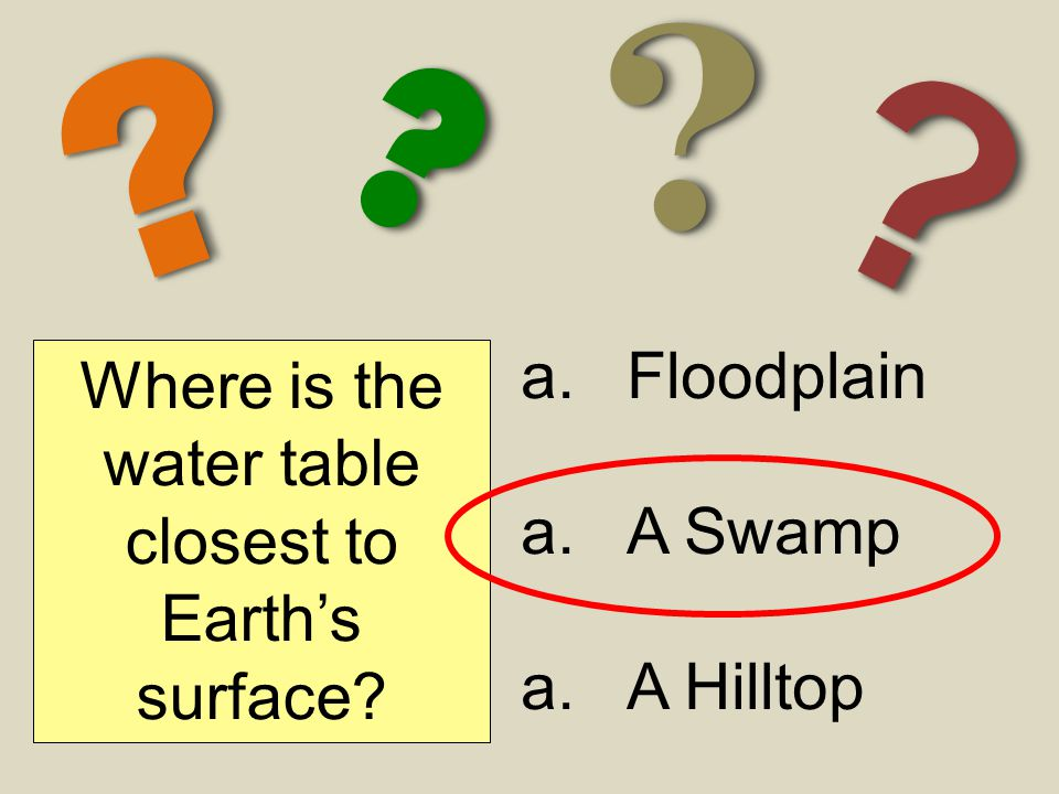 Where is the water table closest to Earth's surface