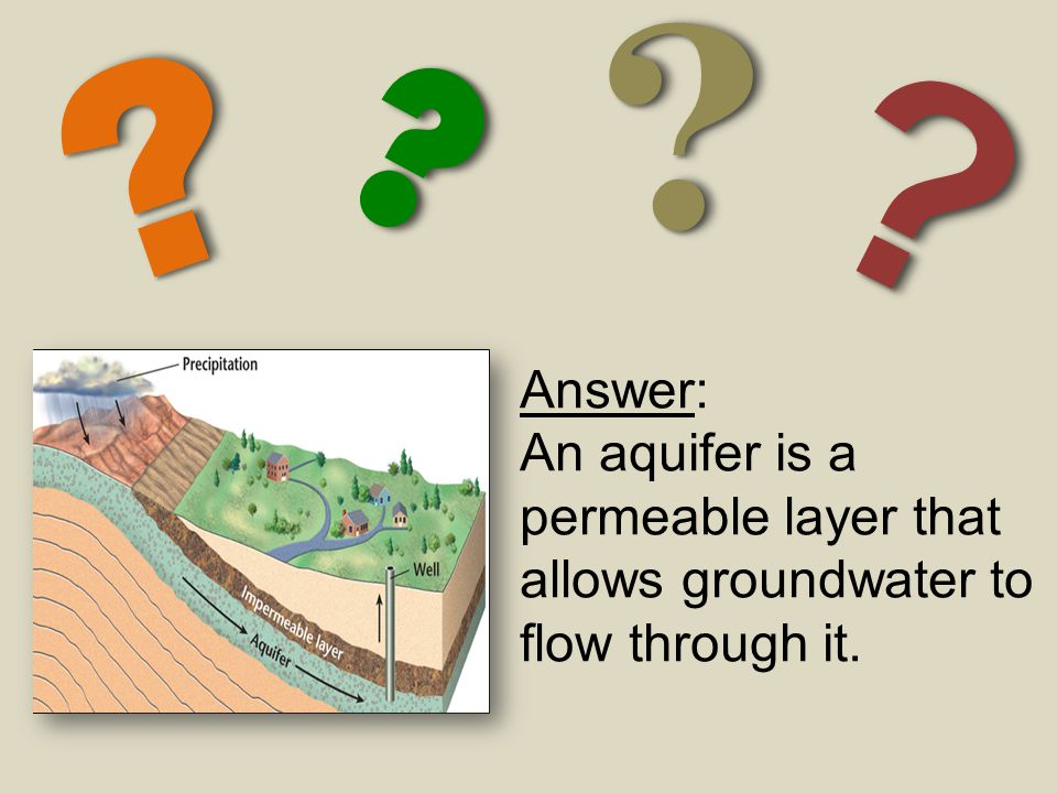 What is an aquifer Answer: