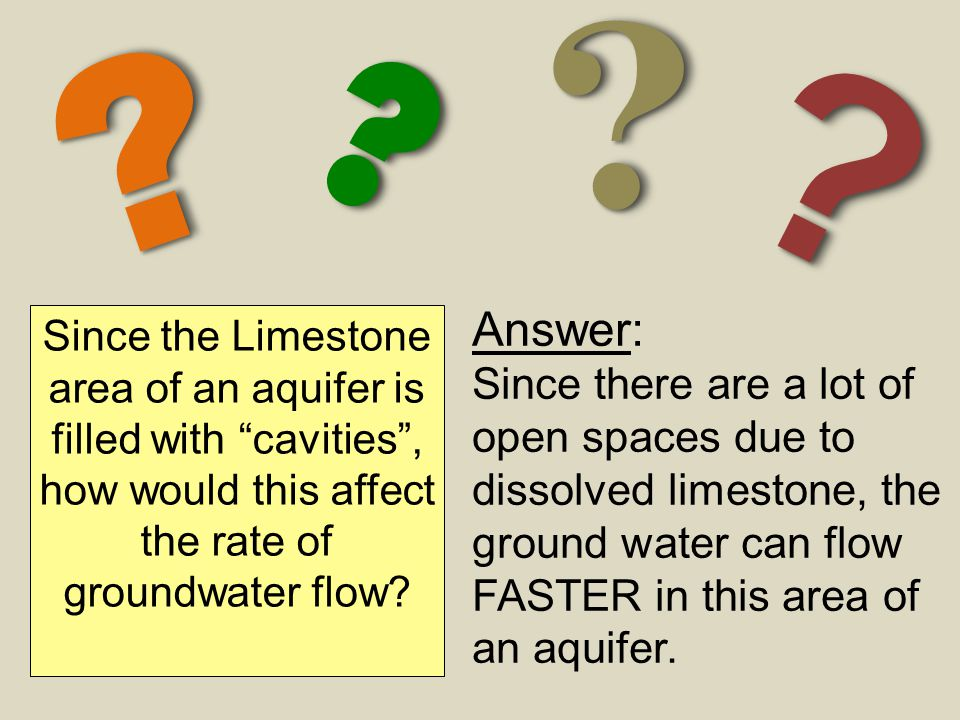 Answer: Since there are a lot of open spaces due to dissolved limestone, the ground water can flow FASTER in this area of an aquifer.