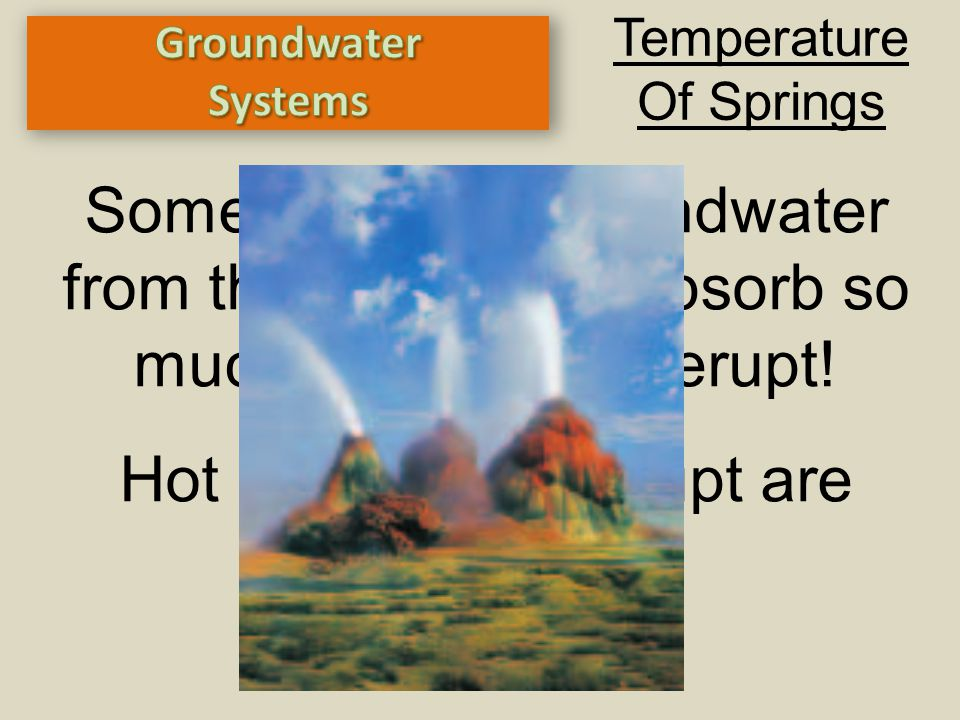 Hot Springs that erupt are called