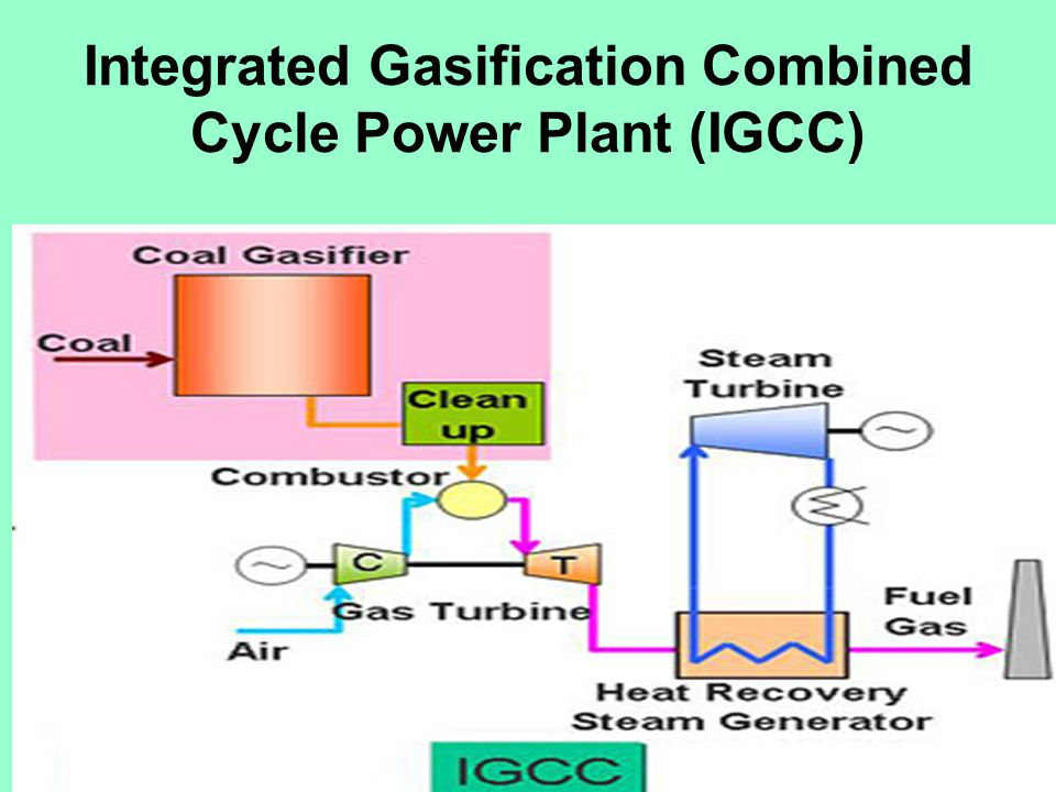 Integrated Gasification Combined Cycle Power Plant (IGCC)
