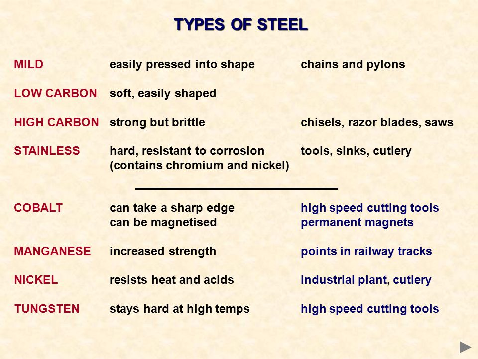 TYPES OF STEEL MILD easily pressed into shape chains and pylons