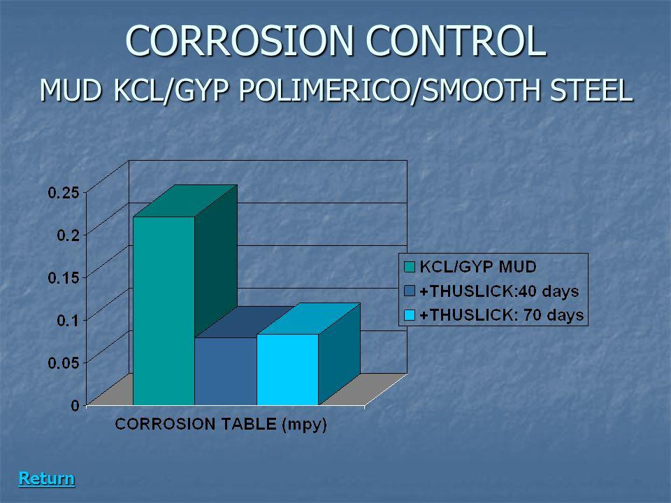 CORROSION CONTROL MUD KCL/GYP POLIMERICO/SMOOTH STEEL