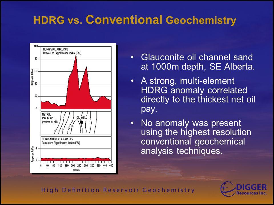 HDRG vs. Conventional Geochemistry