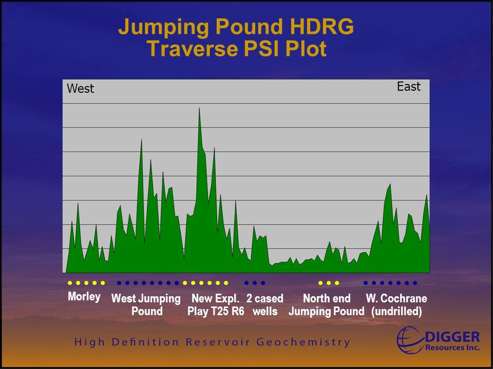 Jumping Pound HDRG Traverse PSI Plot