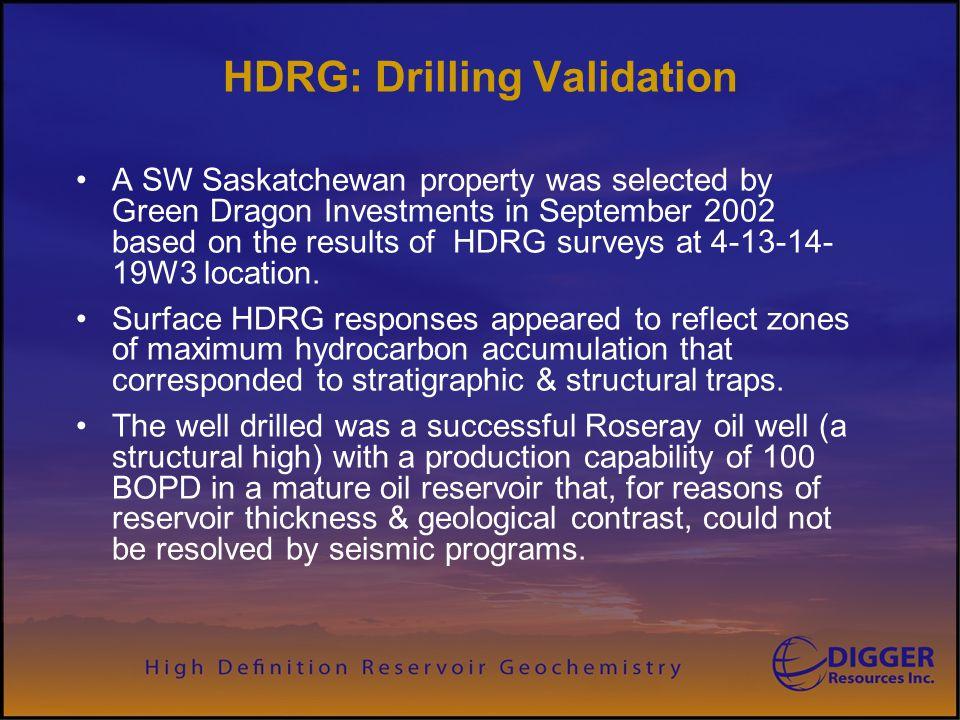 HDRG: Drilling Validation