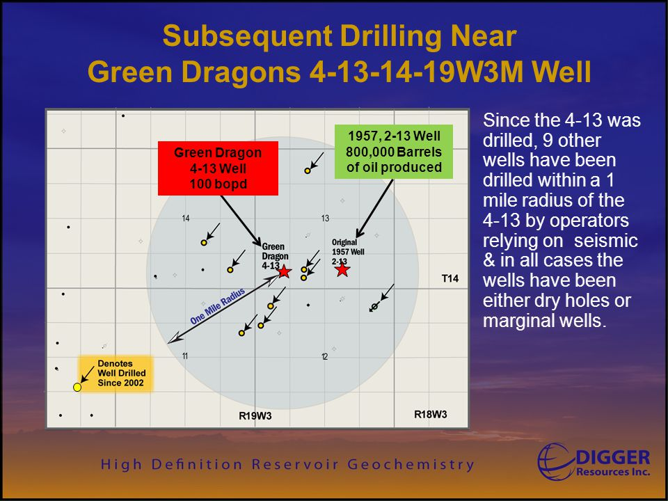 Subsequent Drilling Near Green Dragons 4-13-14-19W3M Well