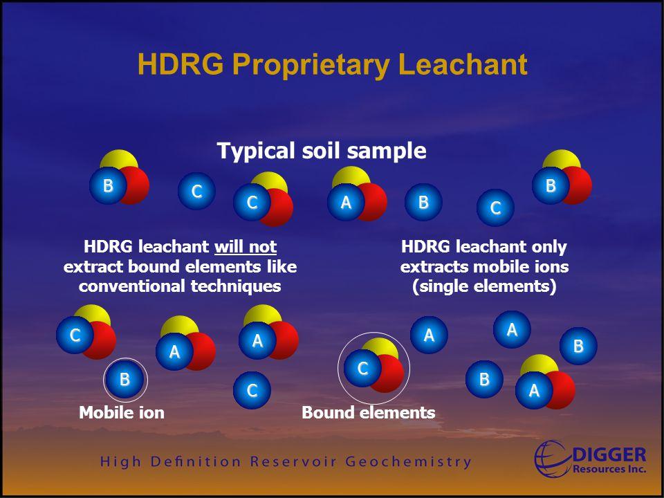HDRG Proprietary Leachant
