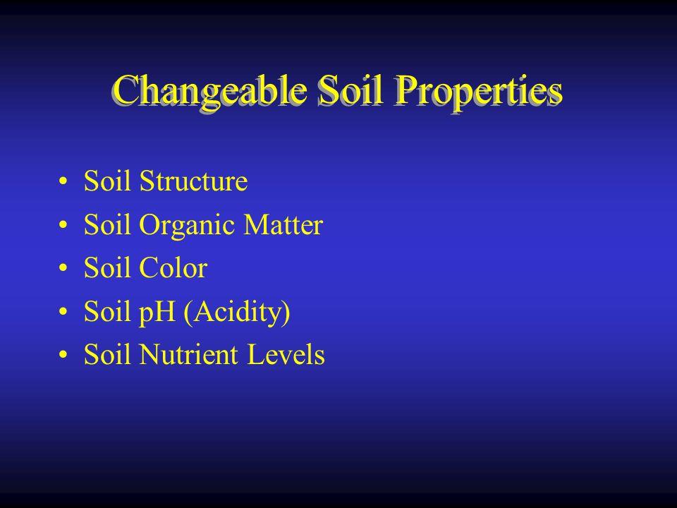 Changeable Soil Properties