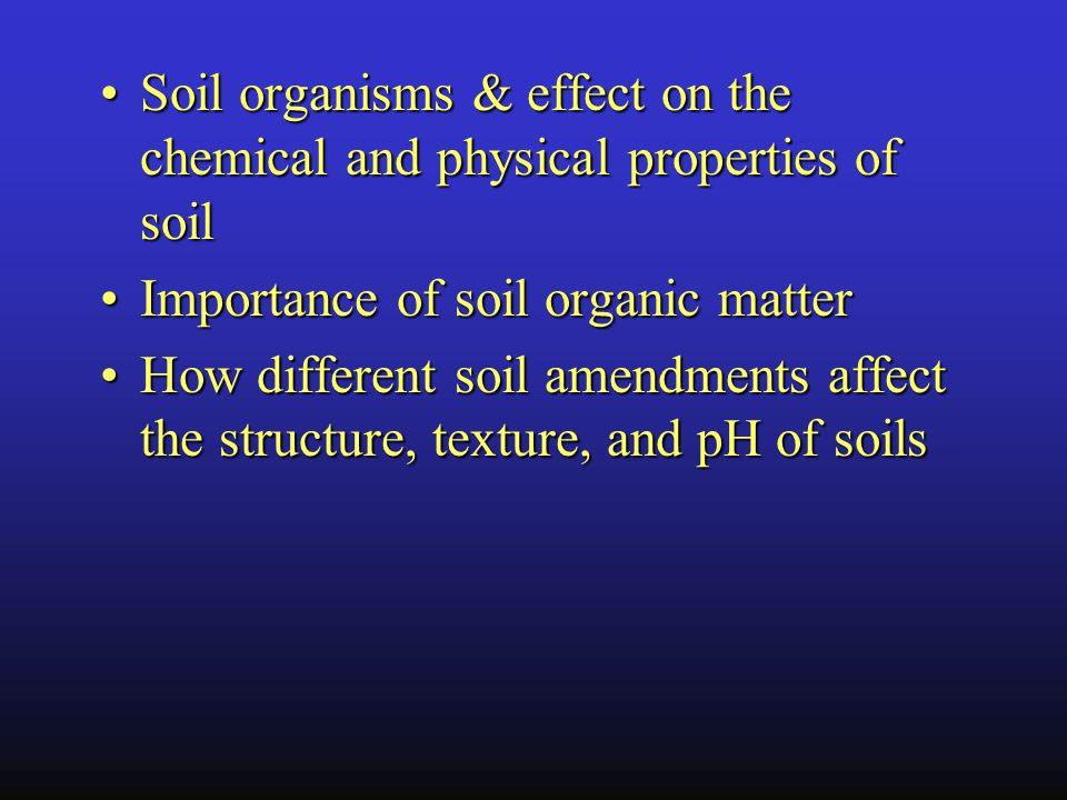 Importance of soil organic matter
