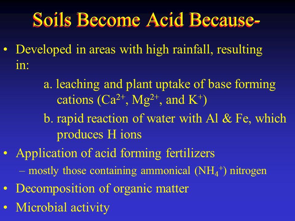 Soils Become Acid Because-