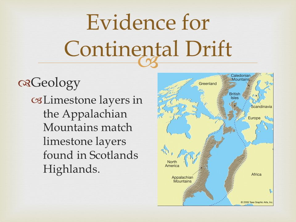 Evidence for Continental Drift