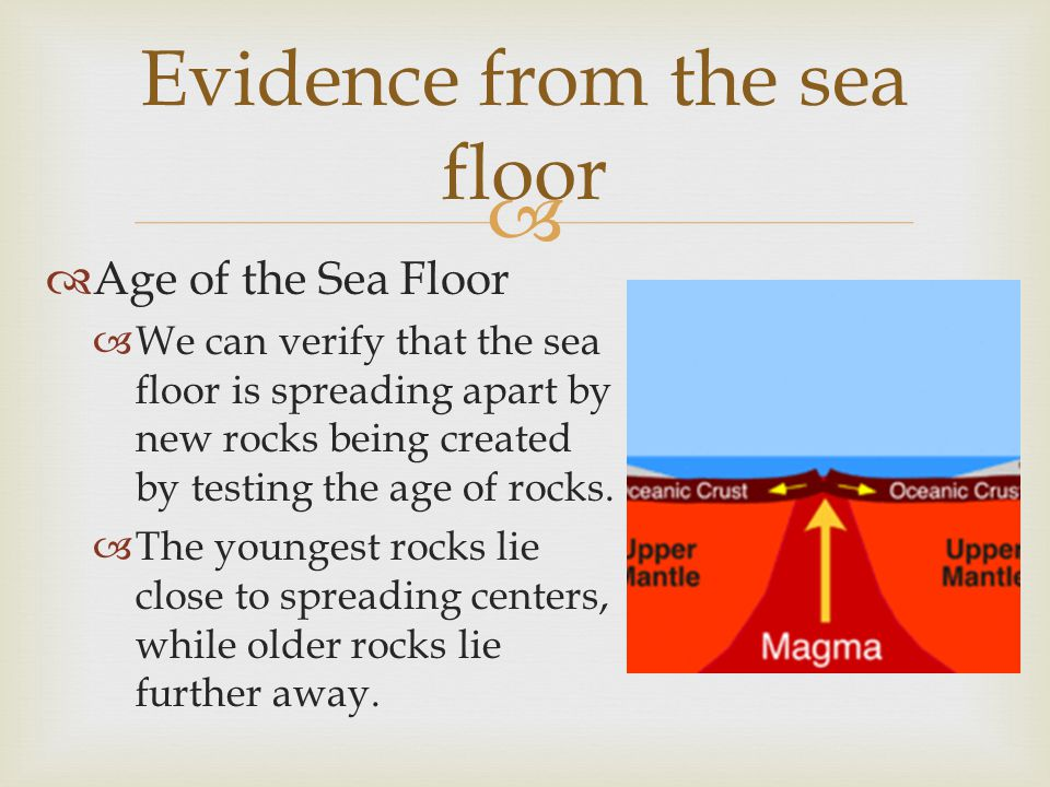 Evidence from the sea floor