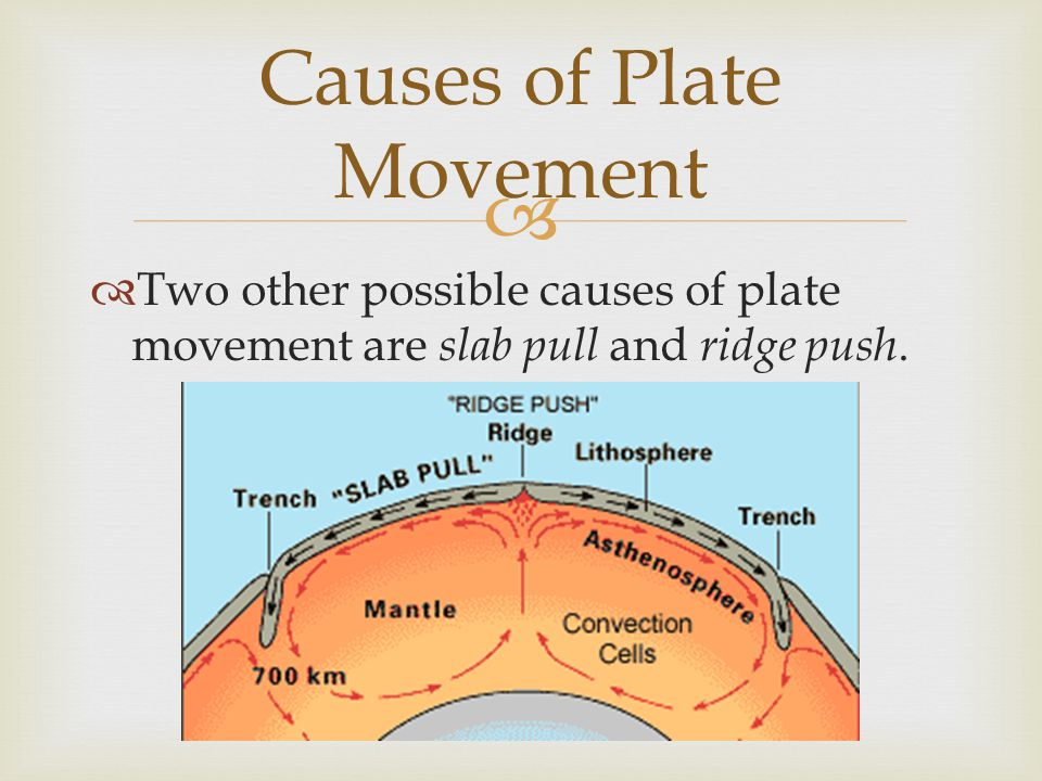 Causes of Plate Movement