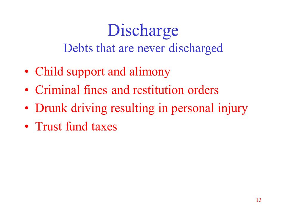 Discharge Debts that are never discharged