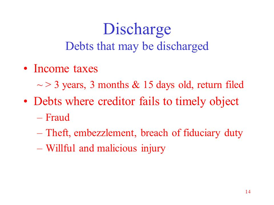 Discharge Debts that may be discharged