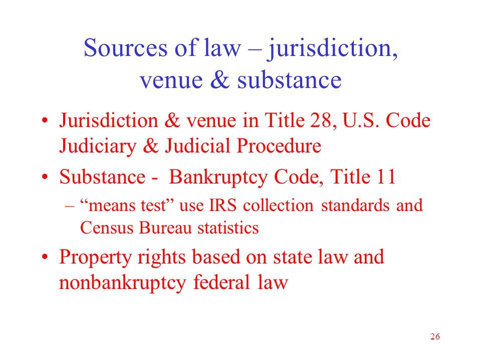 Sources of law – jurisdiction, venue & substance