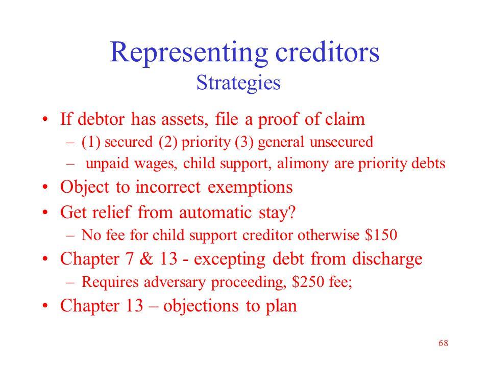 Representing creditors Strategies