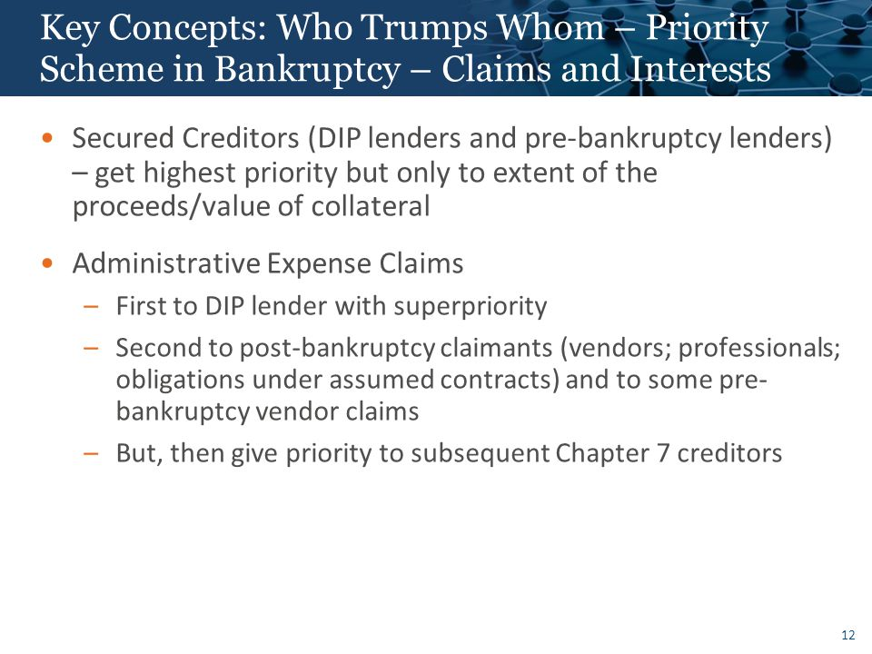 Key Concepts: Who Trumps Whom – Priority Scheme in Bankruptcy