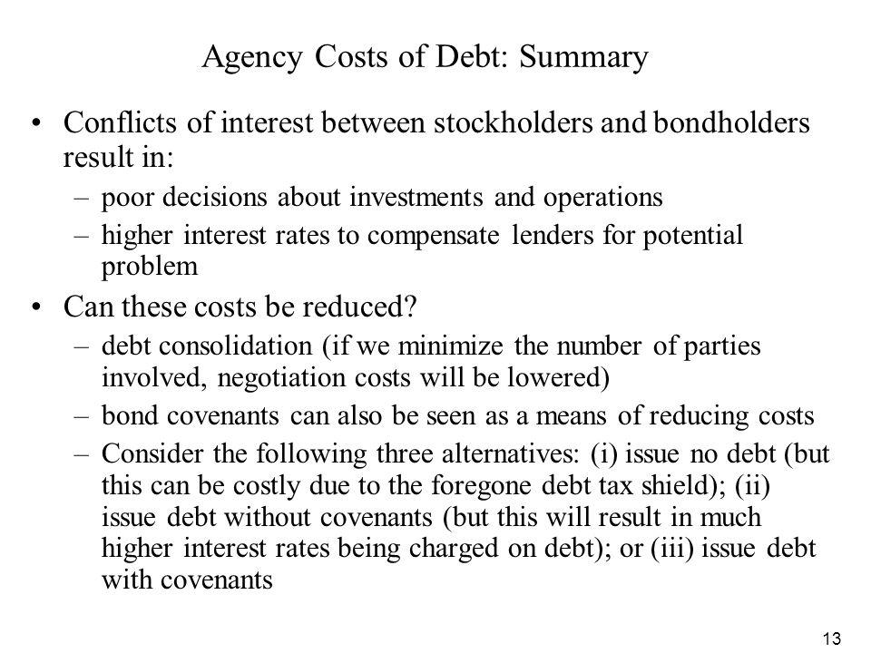 Agency Costs of Debt: Summary