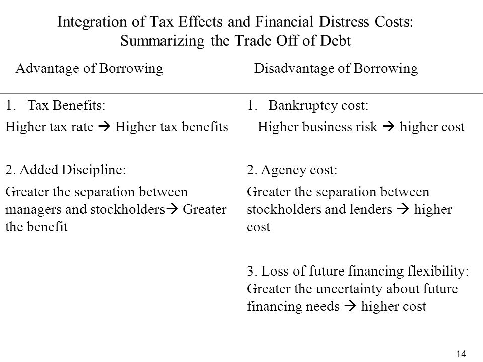Integration of Tax Effects and Financial Distress Costs: Summarizing the Trade Off of Debt