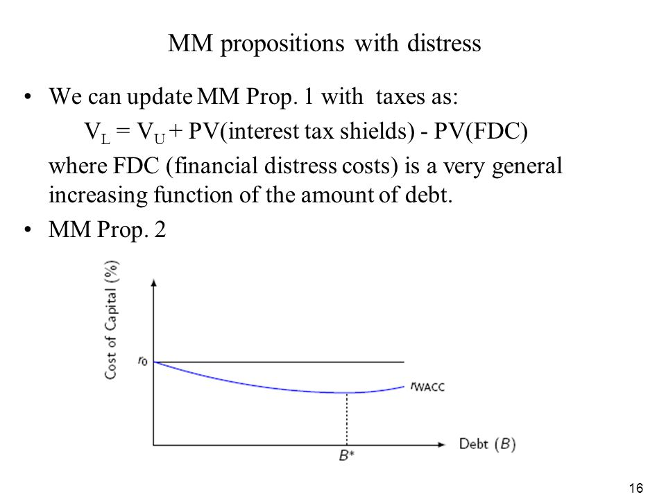 MM propositions with distress