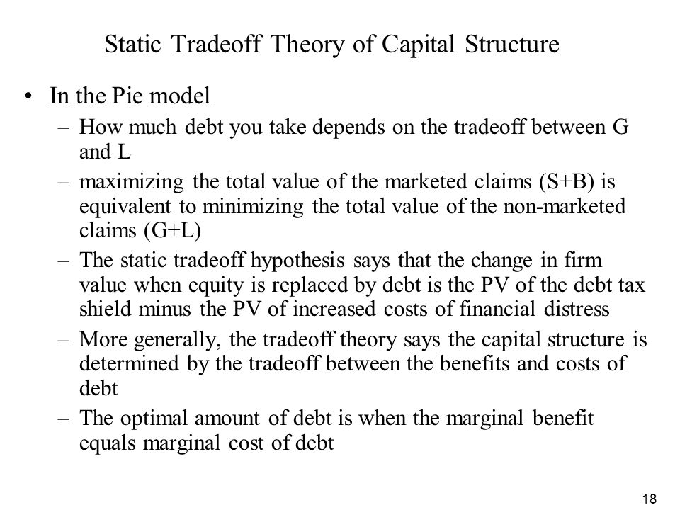 Static Tradeoff Theory of Capital Structure