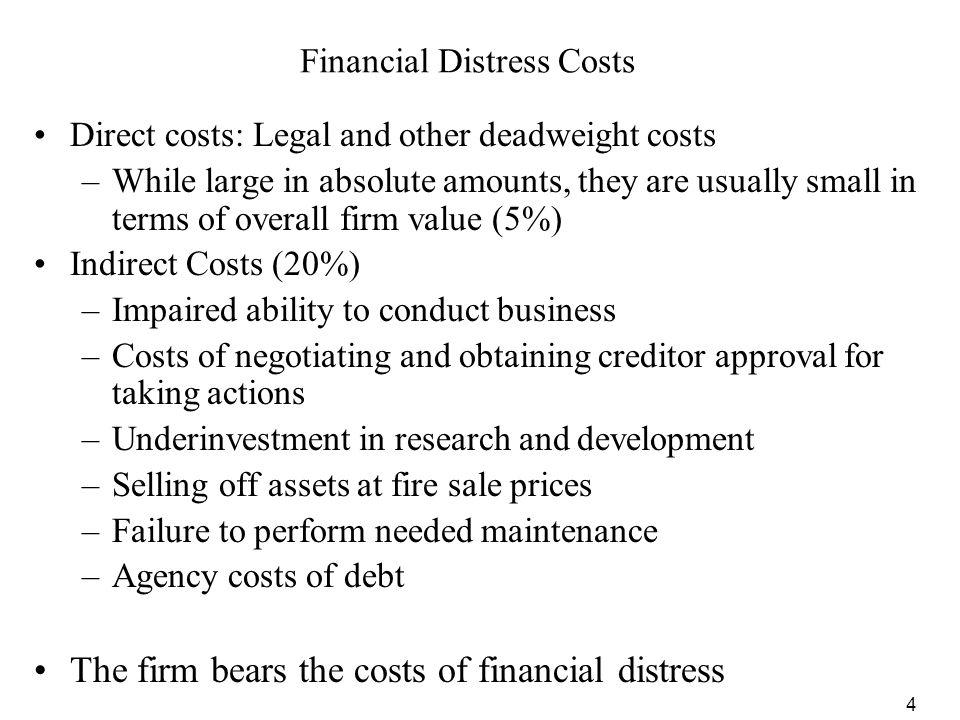 Financial Distress Costs