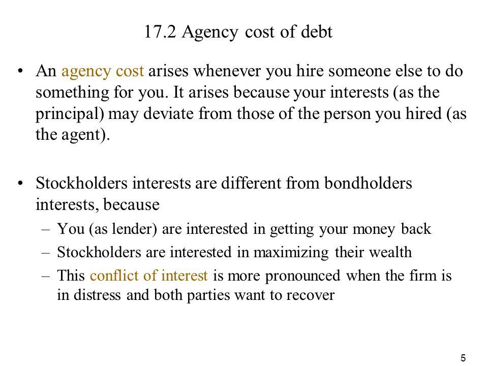 17.2 Agency cost of debt
