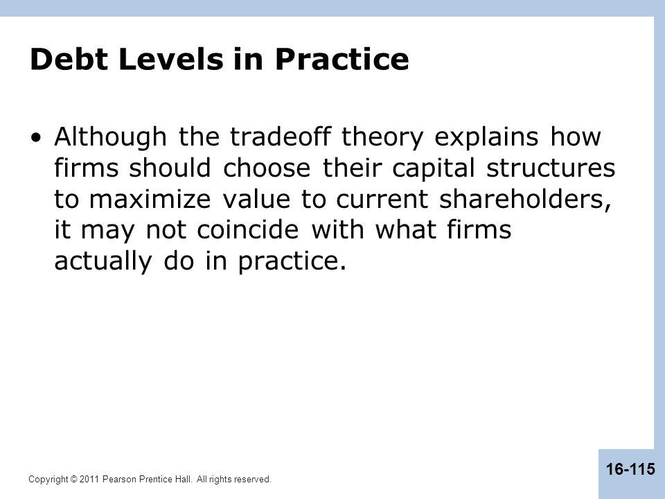 Debt Levels in Practice