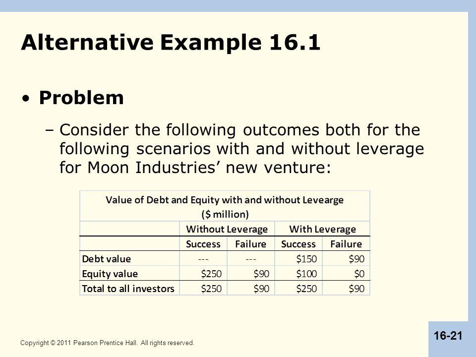 Alternative Example 16.1 Problem