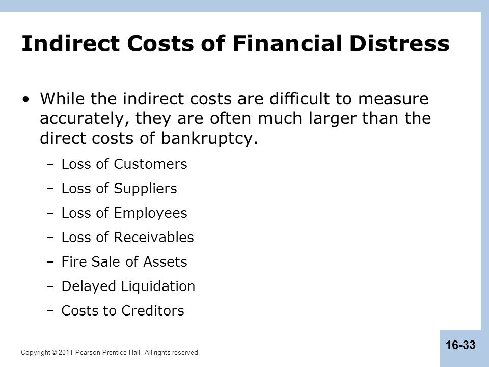 Indirect Costs of Financial Distress