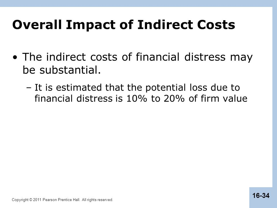 Overall Impact of Indirect Costs