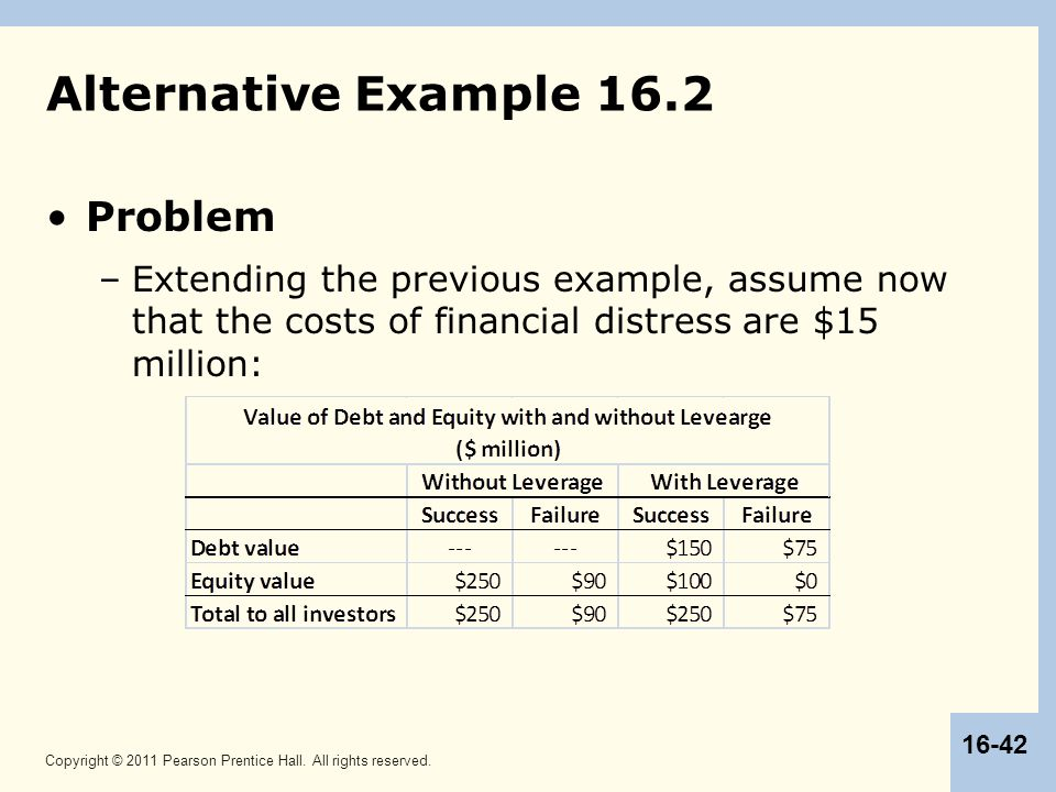 Alternative Example 16.2 Problem